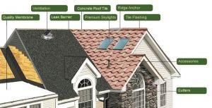 Tile_Roof_System